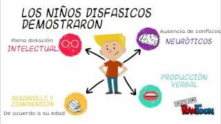 Repeat youtube video La disfasia infantil
