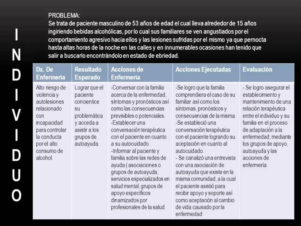 muestra de plan de cuidados de enfermería en diabetes