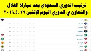 جدول ترتيب الدوري السعودي بعد مباراة الهلال والتعاون اليوم الإثنين 29 إبريل
