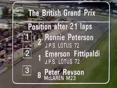 F1 1973 British GP HighLights