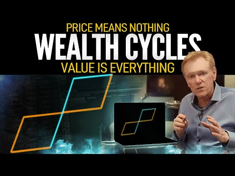 What Is A Wealth Cycle? The Difference Between Price & Value Explained By Mike Maloney