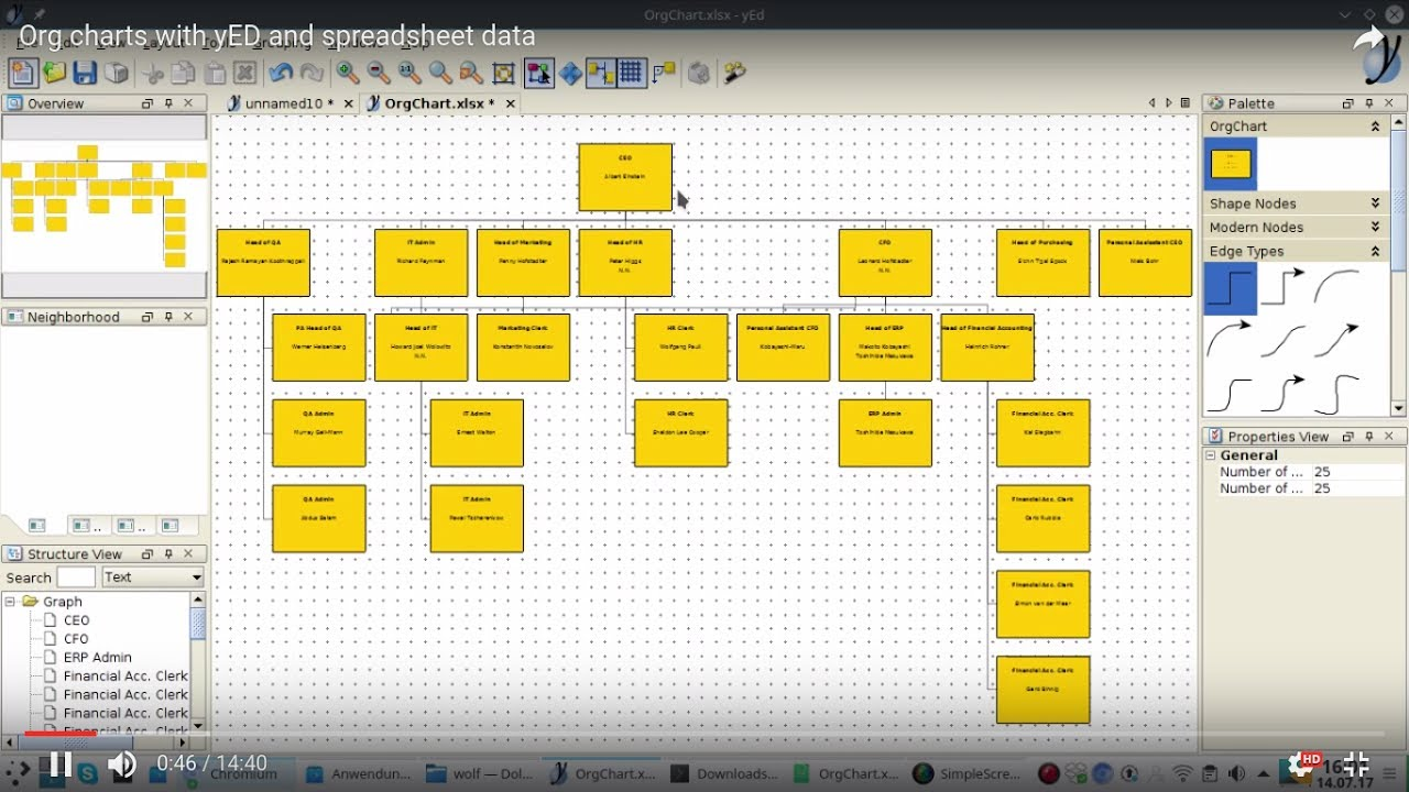 Org Charts With Yed And Spreadsheet Data