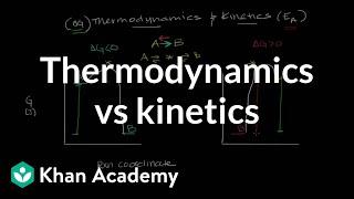 Thermodynamics vs  Kinetics