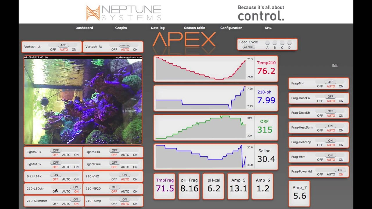 Apex PM2 - Salinity, Temperature, I/O Expansion Module - Neptune Systems