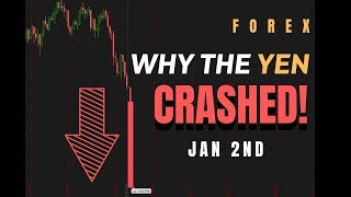Forex Flash Crash!! | Apple destroys currency markets!!