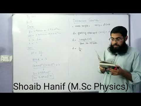 Chapter 9: Nature Of Light (XI) Urdu/Hindi By Shoaib Hanif