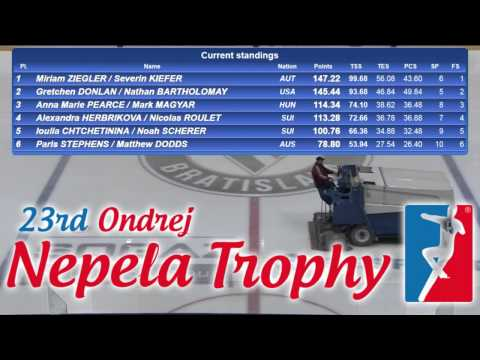 Nepela Trophy day 2 - Pairs - Free Program