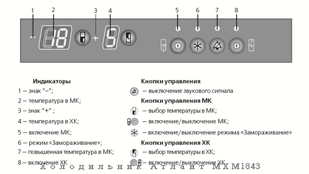 Покупайте холодильник atlant хм-6021-100 в интернет-магазине palladium. Ua ☏ 0 800 211 233 (бесплатно с мобильных и стационарных)✓ низкие цены✓доставка по киеву и украине.