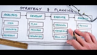 Forex Eğitimleri   Pro BNY Live Trade Strateji Program   Eylül Kazanç Tablosu