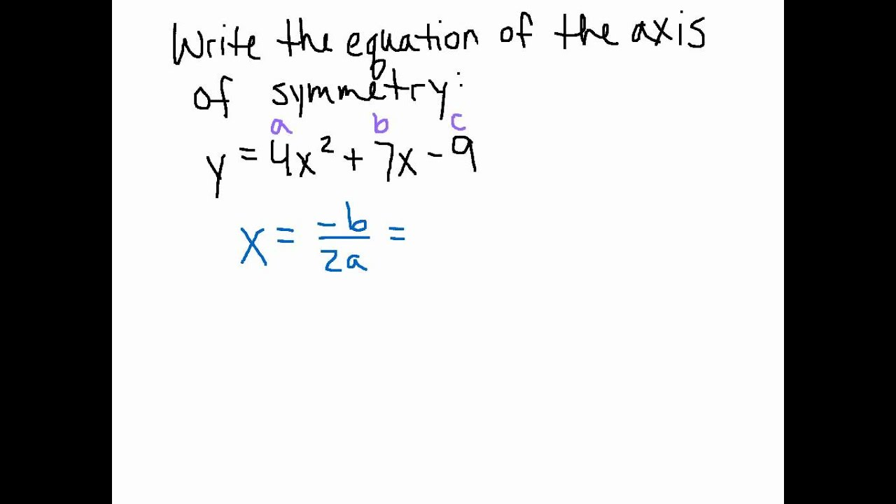 Equation of Hyperbola - Graphing Problems