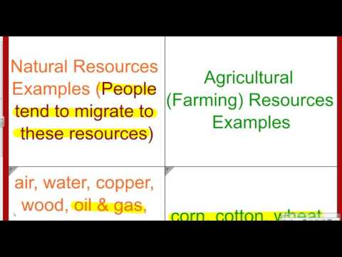 Natural VS Agricultural Resources
