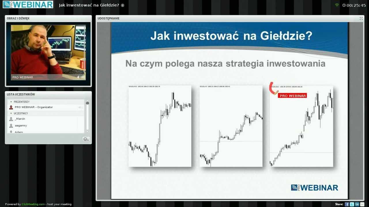 Jak skutecznie inwestować na forex