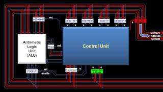 See How the CPU Works In One Lesson 2 of 2   KMedia Channel