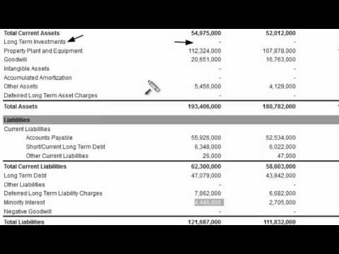 Minority interest calculation in consolidating debt