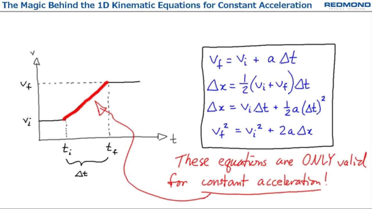 the magic behind the 1d kinematic equations for constant acceleration youtube. Black Bedroom Furniture Sets. Home Design Ideas