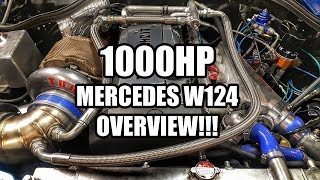 Turbobandit Mercedes Turbo 1000hp overview