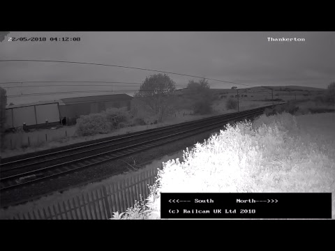 Railcam Free View Channel