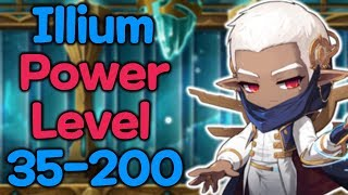 Illium PowerLevel 35-200 IN LESS THAN 2 HOURS!