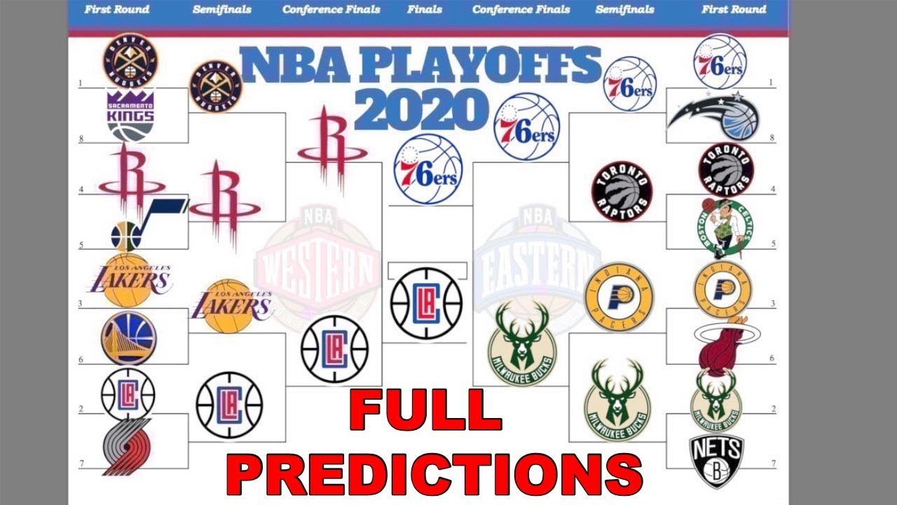 Early 2020 Nba Playoff Predictions Award Winners Youtube