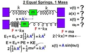 Physics - Mechanics: Ch 16.5 Simple Harmonic Motion-2 Springs (1 of 5) 2 Equal Springs, 1 Mass