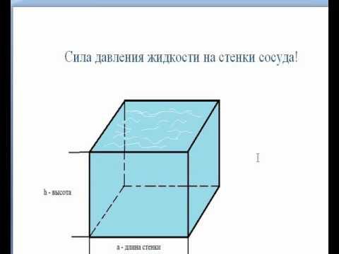 Определение силы давления на плоские стенки