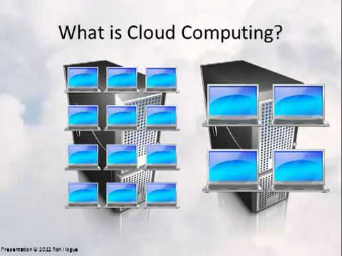 Introduction to Virtualization – Virtualization and Cloud Computing
