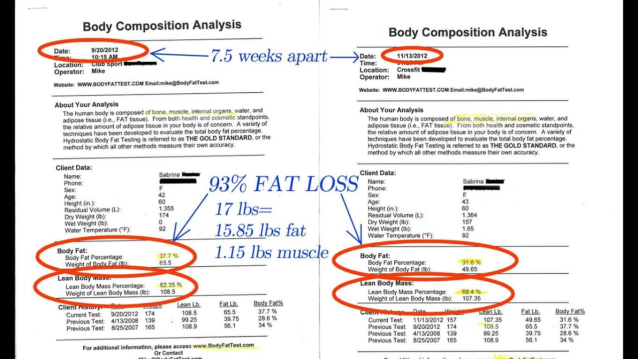 93% of Weight Loss Results Was FAT - Prescription hCG ...