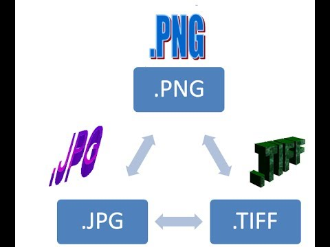 How To Convert PNG File To JPG And TIFF