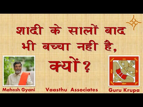 vastu class episode no b - 3 understanding of direction & sub direction.IMP of NE.& chidessness