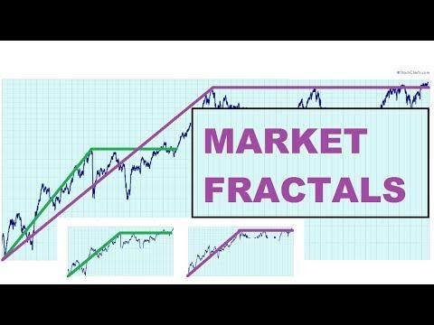 Important Present Day Market Fractals