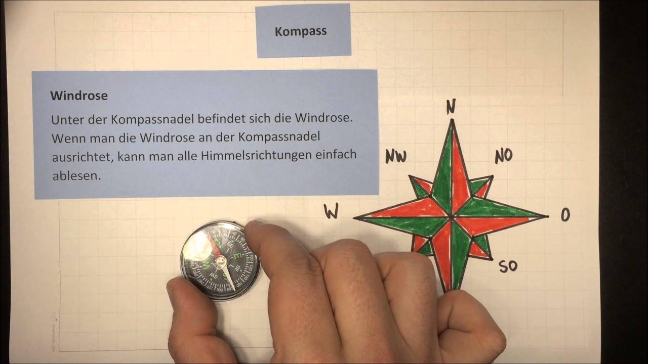 Kompass - Aufbau und Funktion | Sachunterricht - Physik ...
