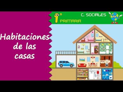 Ciencias sociales 1 primaria tema 2 las habitaciones - La casa de las perchas ...