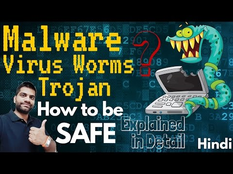 What Is Malware? Virus, Trojan, Worms | Explained In Detail