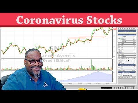 Coronavirus Stocks - Trending Thursday - GILD SNY | VectorVest
