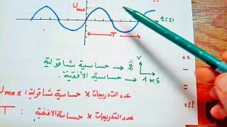 التحريض المغناطيسي - التيار والتوتر الكهربائيان المتناوبان -  الظواهر الكهربائية رابعة متوسط  4AM