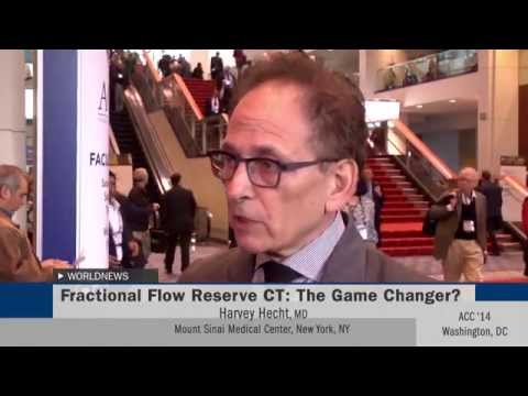 Fractional Flow Reserve CT: The Game Changer?