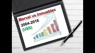 Mercado Inmobiliario Argentina (vs Merval). Quien ganó en Dólares? /Gustavo R. Company