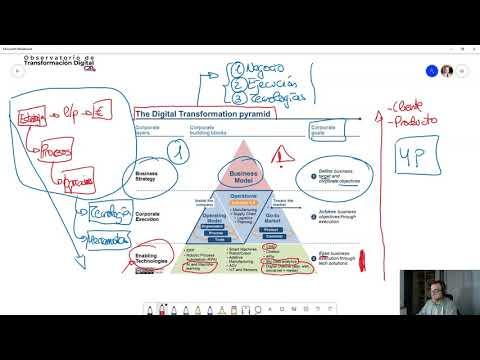 Transformación #digital en las empresas. La importancia de la estrategia de negocio. Alex Rayón