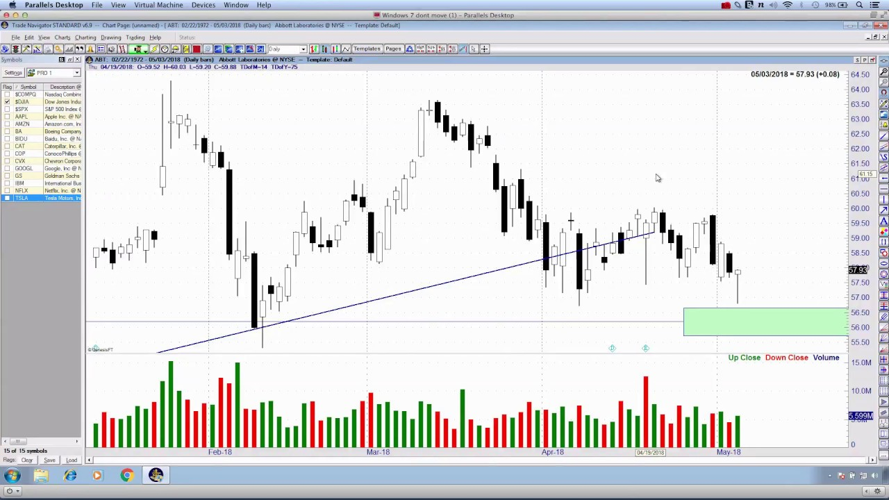 Pivot Point Trading Stock Recaps Youtube