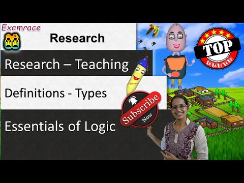 Definitions - Types, 3 Major and 5 Minor Classification - Essentials of Logic