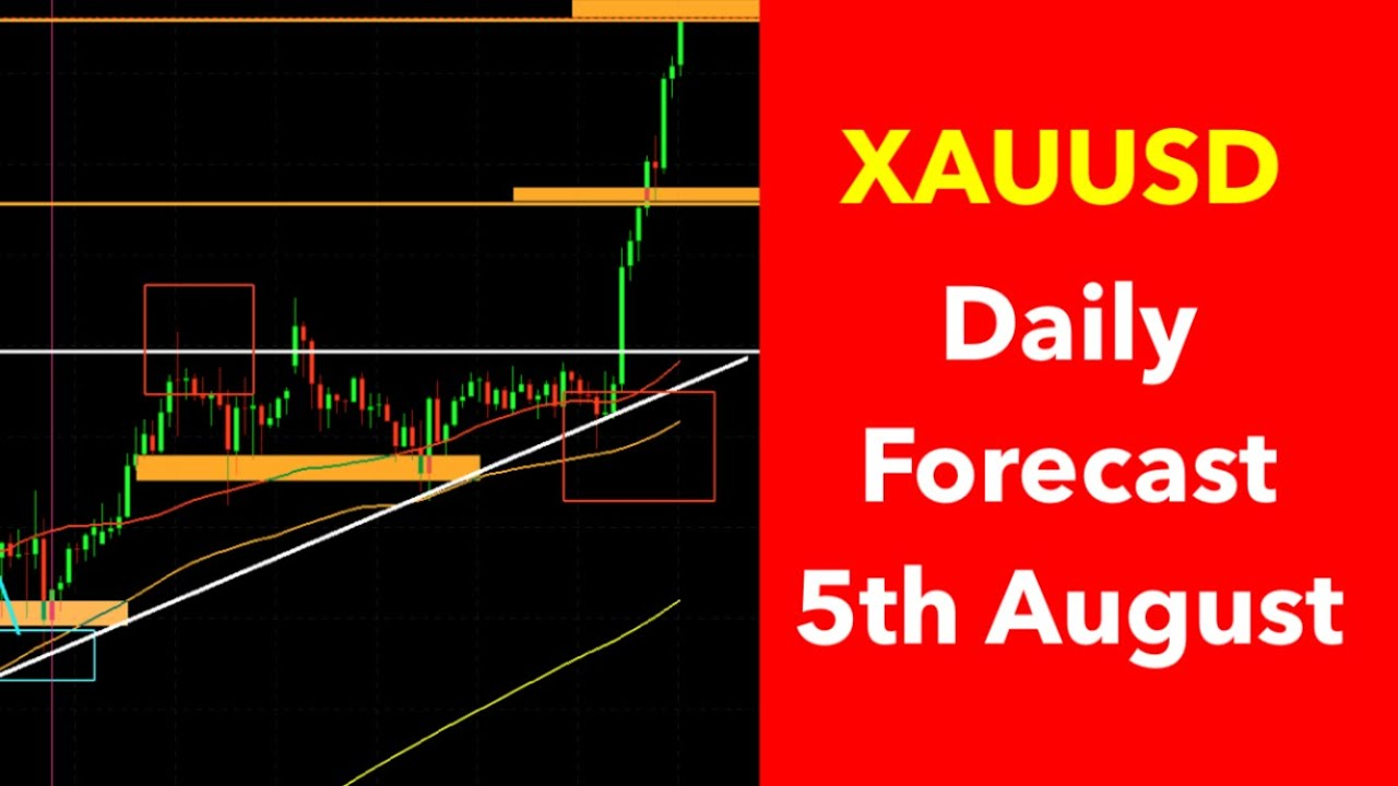 Well Done To The Gold Buyers - XAUUSD Daily Forecast 5th August 2020 Gold Price Forex Trading