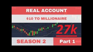 Adnan $10 To Millionaire Strategy 2019 With Real Account Part 1