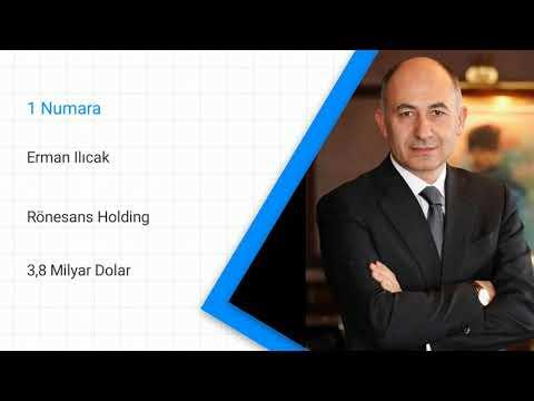 Türkiye'nin En Zengin İnsanları Ve Şirketleri (2019)