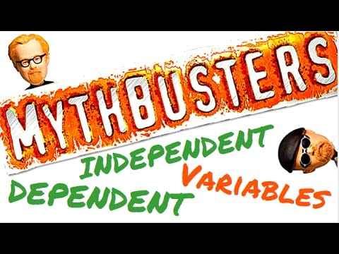 INTERACTIVE: Identify the Independent and Dependent Variables of an Experiment with the MythBusters!