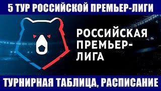 Футбол Российская премьер лига 2021 2022 5 тур Расписание всех матчей и турнирная таблица