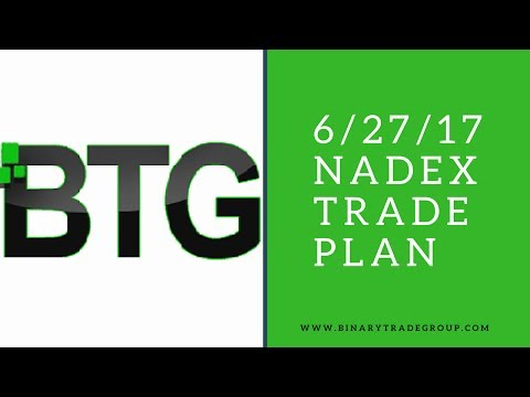 NADEX 6/27/17 Trade Plan for /ES and /NQ #Futures