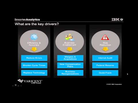Varicent, an IBM Company: Overview of Sales Performance Management