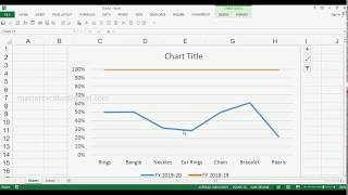 How to Create 100% Stacked 2D Line Chart in Excel 2013