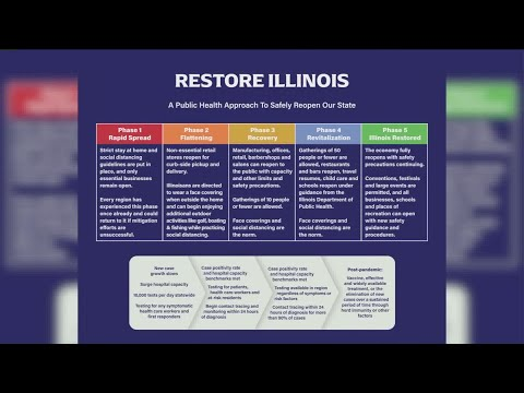 Pritzker introduces regional, phased plan for reopening Illinois