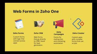 Increase Website Engagement with Zoho One Webinar